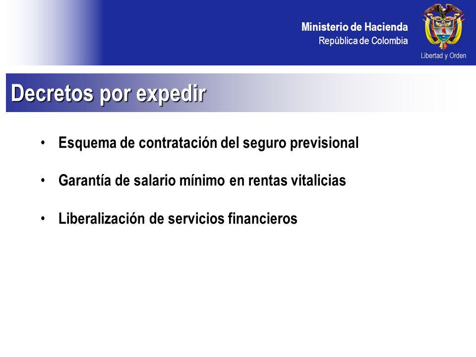 Ministerio de Hacienda República de Colombia Esquema de contratación del seguro previsional Garantía de salario mínimo en rentas vitalicias Liberalización de servicios financieros Decretos por expedir
