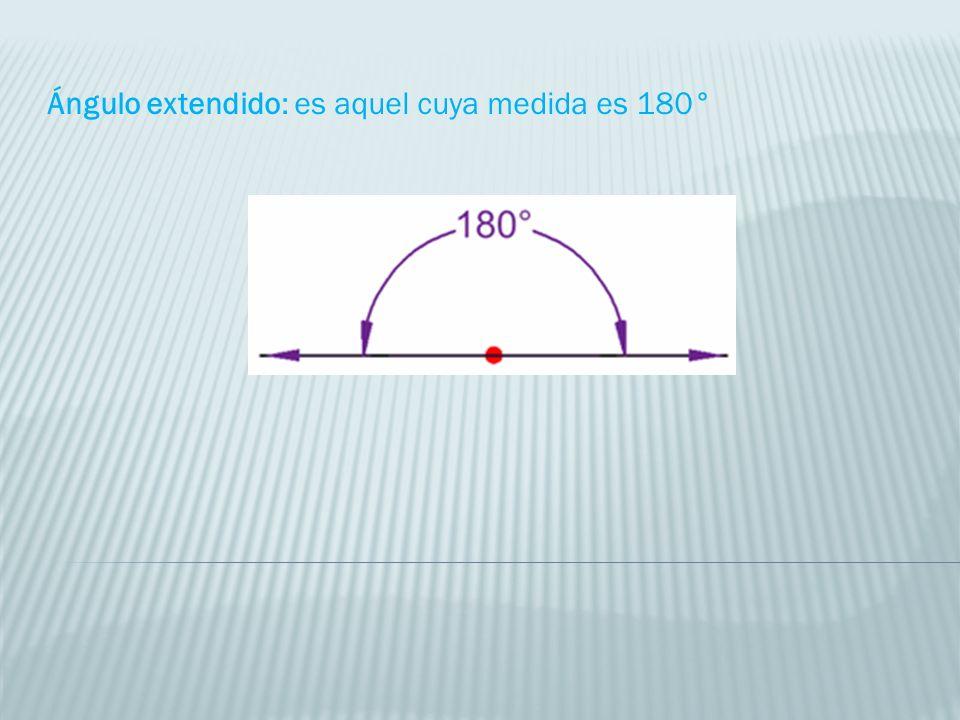 Ángulo extendido: es aquel cuya medida es 180°