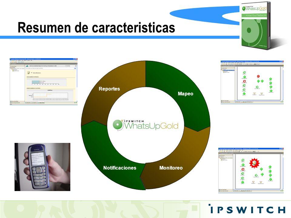 Monitoreo Notificaciones Reportes Mapeo Resumen de caracteristicas