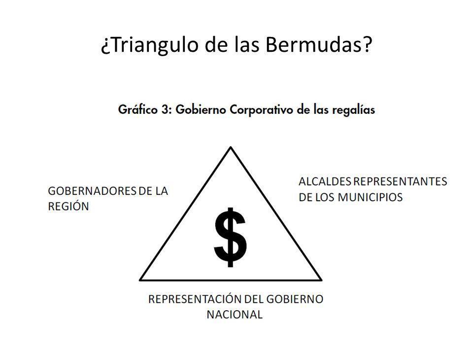 ¿Triangulo de las Bermudas?