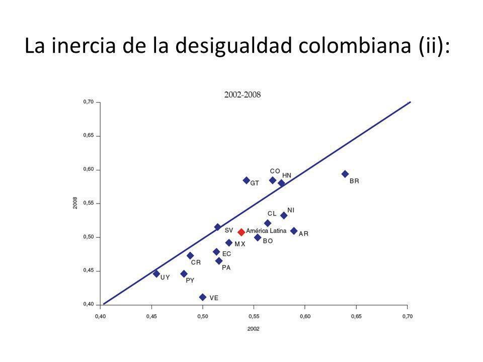 La inercia de la desigualdad colombiana (ii):
