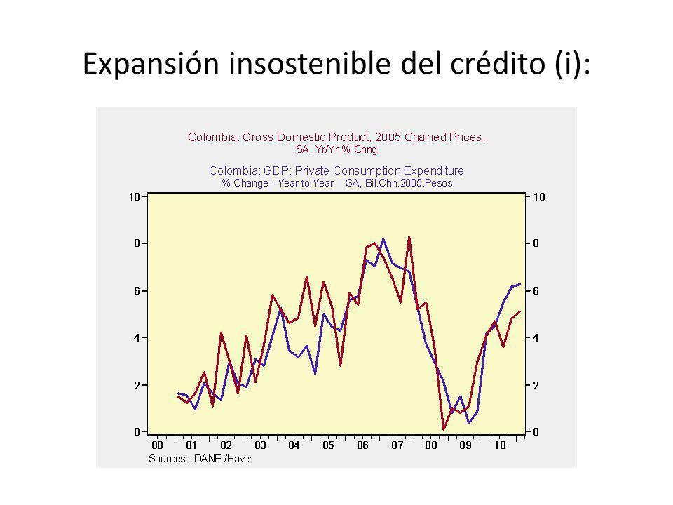 Expansión insostenible del crédito (i):