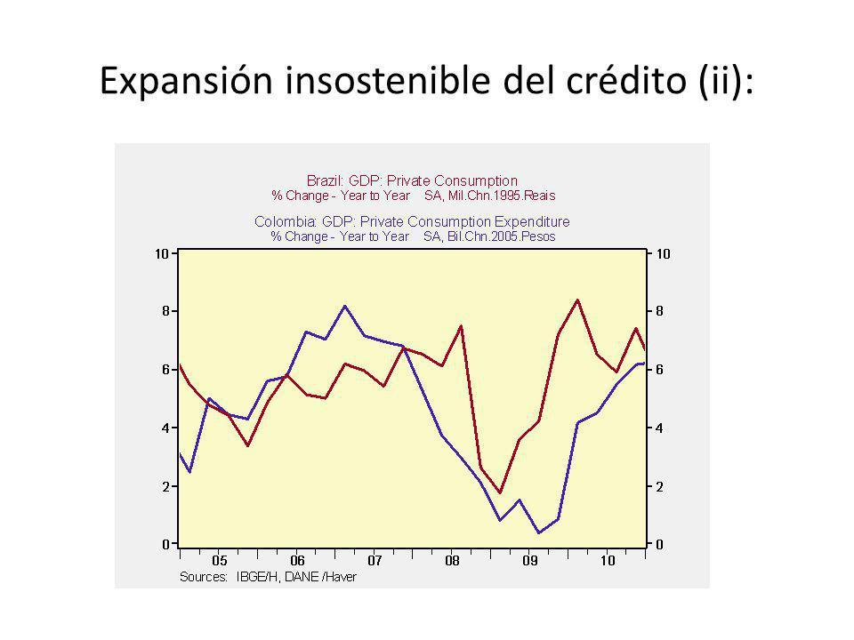 Expansión insostenible del crédito (ii):