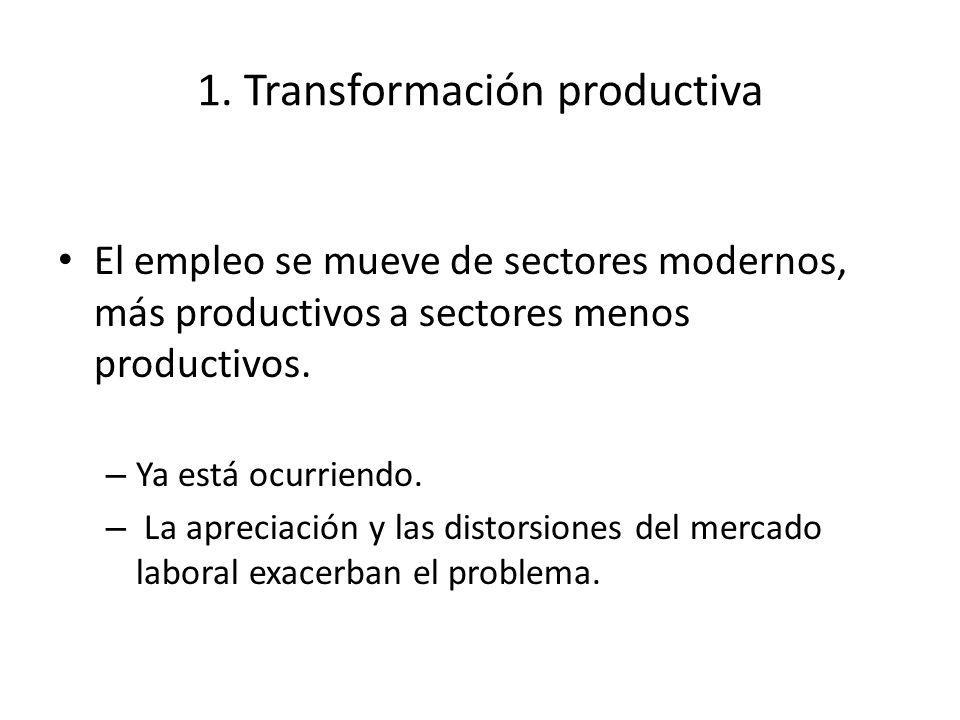 1. Transformación productiva El empleo se mueve de sectores modernos, más productivos a sectores menos productivos. – Ya está ocurriendo. – La aprecia