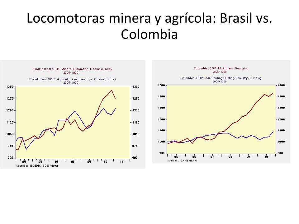 Locomotoras minera y agrícola: Brasil vs. Colombia