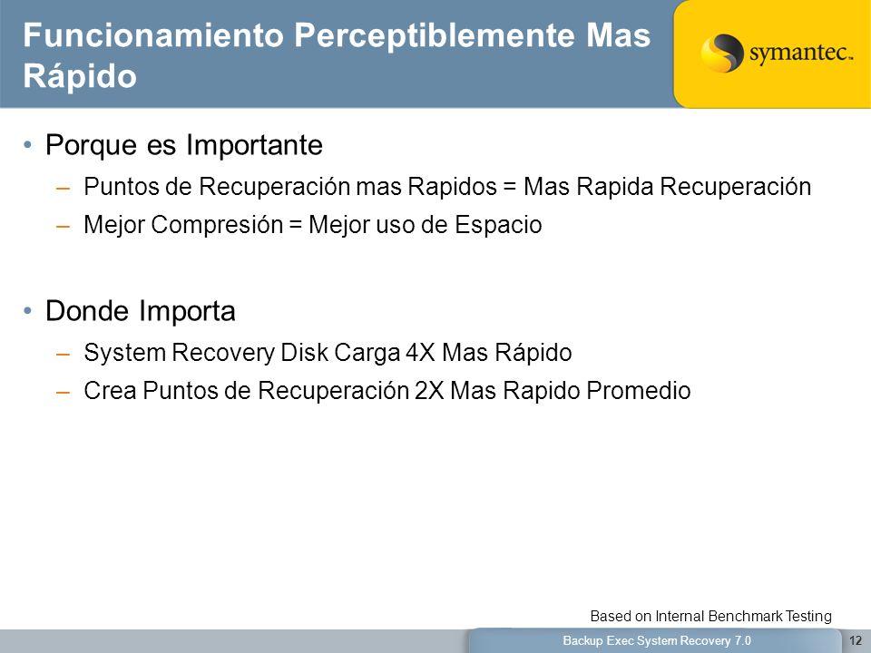 Backup Exec System Recovery 7.012 Funcionamiento Perceptiblemente Mas Rápido Porque es Importante –Puntos de Recuperación mas Rapidos = Mas Rapida Rec