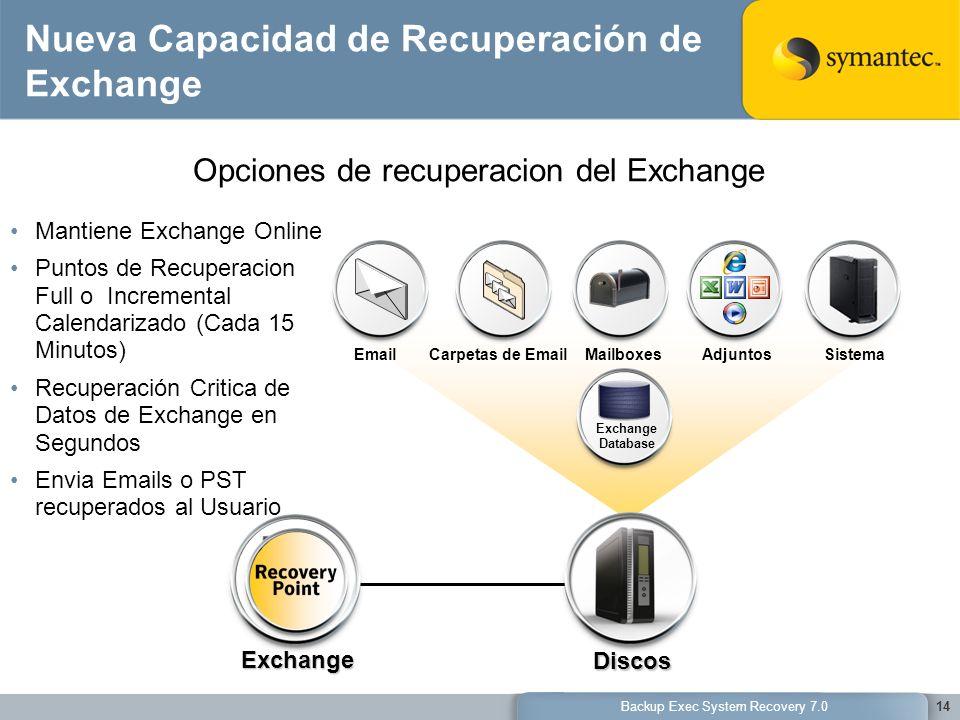 14 Exchange Discos Nueva Capacidad de Recuperación de Exchange MailboxesAdjuntosSistema Exchange Database Opciones de recuperacion del Exchange Carpet