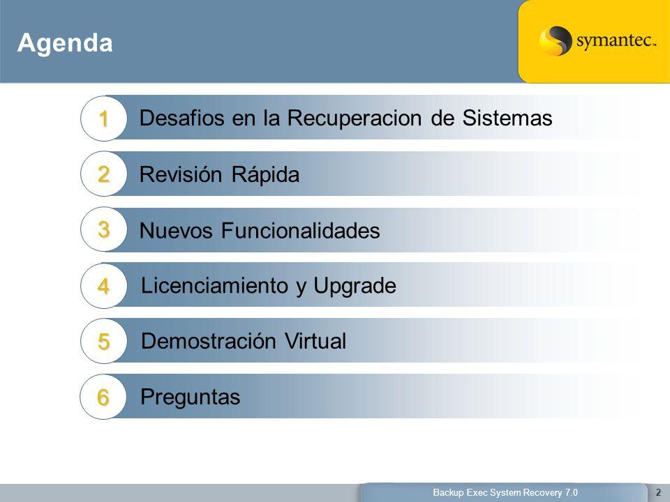 Backup Exec System Recovery 7.02 Agenda Desafios en la Recuperacion de Sistemas1 Revisión Rápida 2 Nuevos Funcionalidades 3 Licenciamiento y Upgrade4