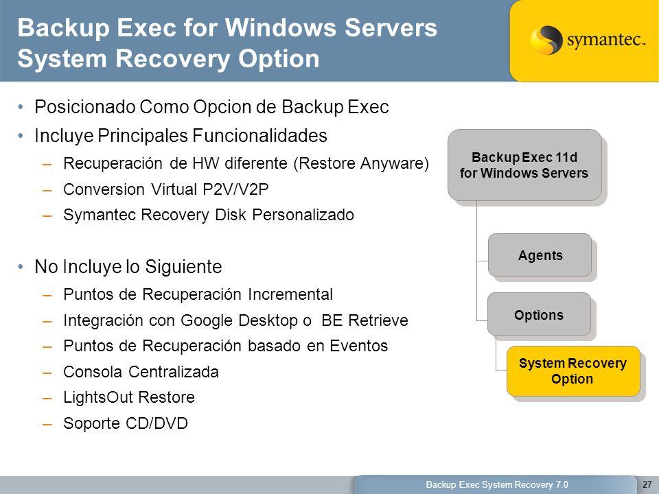 27 Backup Exec for Windows Servers System Recovery Option Posicionado Como Opcion de Backup Exec Incluye Principales Funcionalidades –Recuperación de