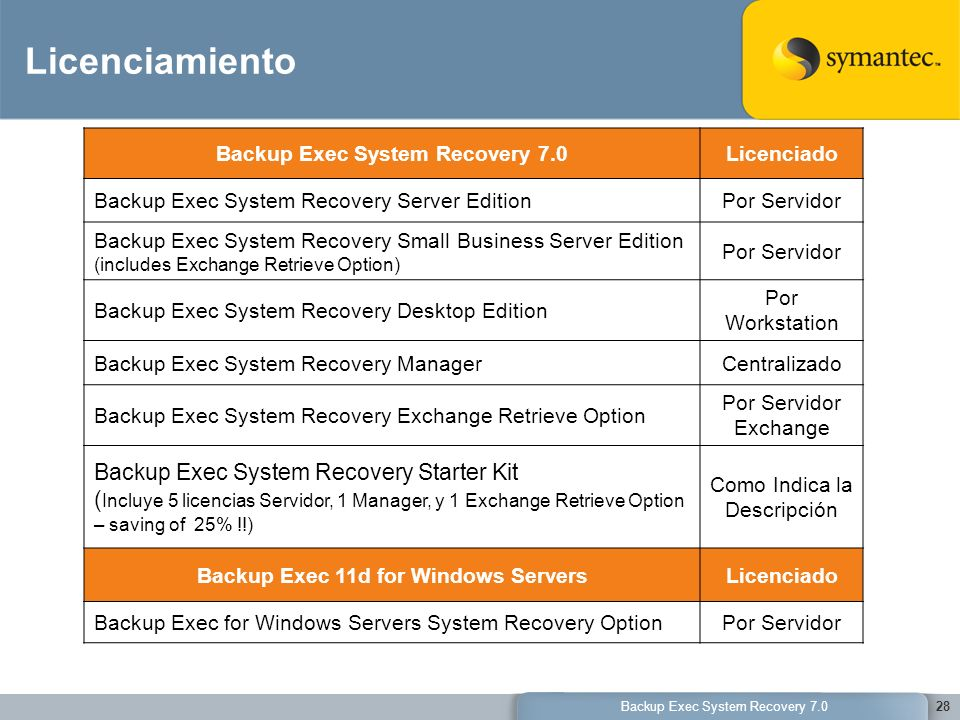 Backup Exec System Recovery 7.028 Licenciamiento Backup Exec System Recovery 7.0Licenciado Backup Exec System Recovery Server EditionPor Servidor Back