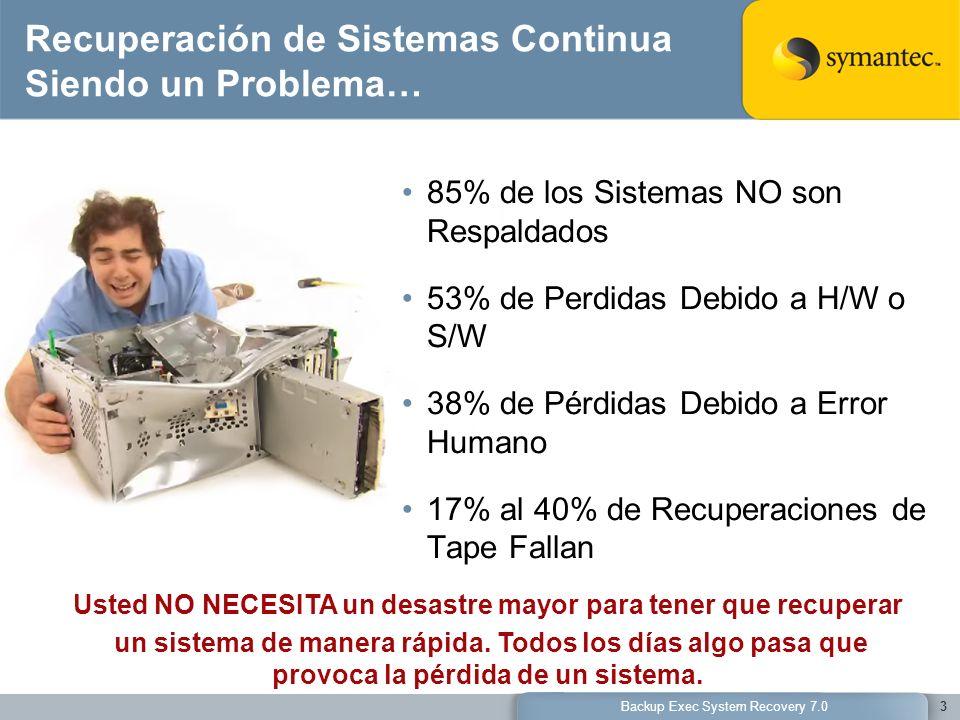 Backup Exec System Recovery 7.03 Recuperación de Sistemas Continua Siendo un Problema… 85% de los Sistemas NO son Respaldados 53% de Perdidas Debido a