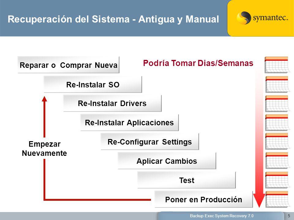 Backup Exec System Recovery 7.05 Recuperación del Sistema - Antigua y Manual Empezar Nuevamente Reparar o Comprar Nueva Re-Instalar SO Re-Instalar Dri