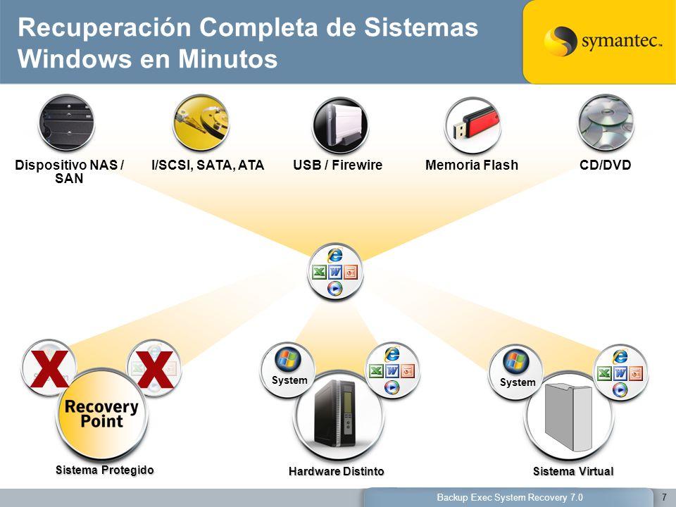 Backup Exec System Recovery 7.07 Recuperación Completa de Sistemas Windows en Minutos Sistema Protegido System X Dispositivo NAS / SAN I/SCSI, SATA, A