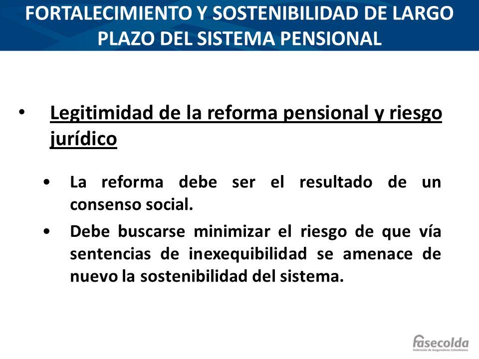 FORTALECIMIENTO Y SOSTENIBILIDAD DE LARGO PLAZO DEL SISTEMA PENSIONAL Legitimidad de la reforma pensional y riesgo jurídico La reforma debe ser el res