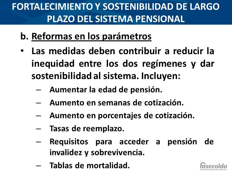 b.Reformas en los parámetros Las medidas deben contribuir a reducir la inequidad entre los dos regímenes y dar sostenibilidad al sistema. Incluyen: –