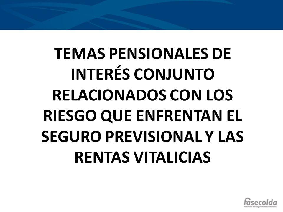 TEMAS PENSIONALES DE INTERÉS CONJUNTO 1.Salario mínimo y pensiones.