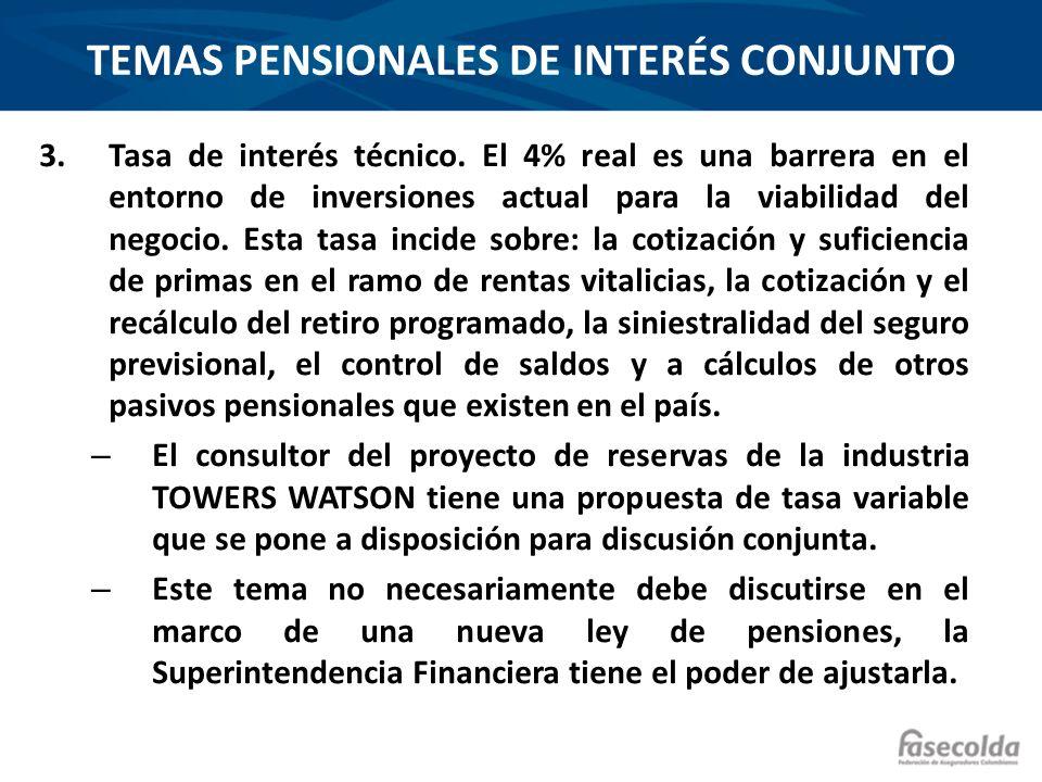 TEMAS PENSIONALES DE INTERÉS CONJUNTO 3.Tasa de interés técnico. El 4% real es una barrera en el entorno de inversiones actual para la viabilidad del