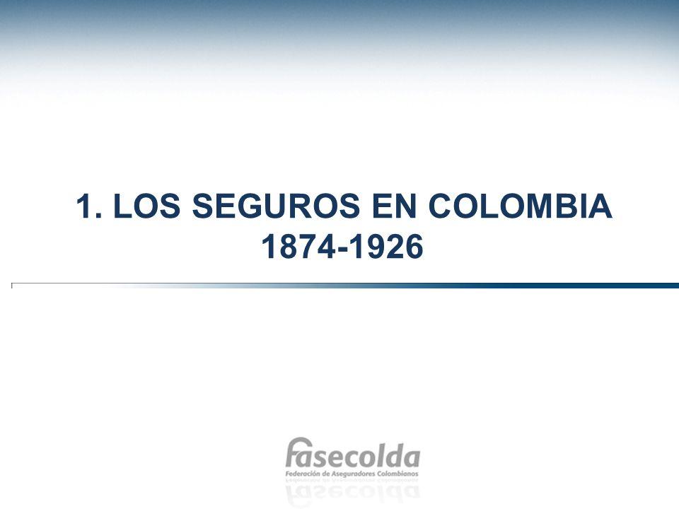 Haga clic para modificar el estilo de título del patrón Haga clic para modificar el estilo de texto del patrón –Segundo nivel Tercer nivel –Cuarto nivel »Quinto nivel Compañía Colombiana de Seguros 1874-1926 La primera empresa aseguradora constituida en Colombia fue la Compañía Colombiana de Seguros creada en 1874.