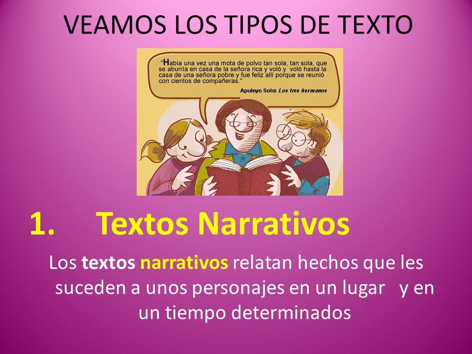 VEAMOS LOS TIPOS DE TEXTO 1. Textos Narrativos Los textos narrativos relatan hechos que les suceden a unos personajes en un lugar y en un tiempo deter
