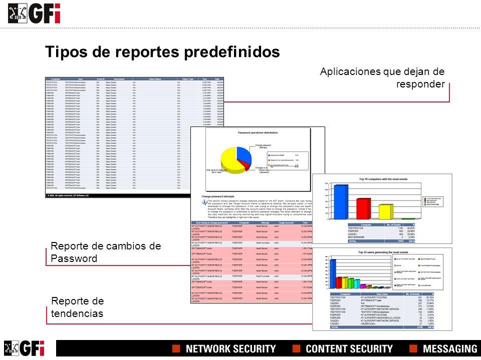 Tipos de reportes predefinidos Reporte de cambios de Password Reporte de tendencias Aplicaciones que dejan de responder