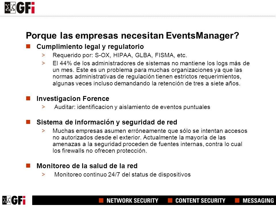 Porque las empresas necesitan EventsManager.