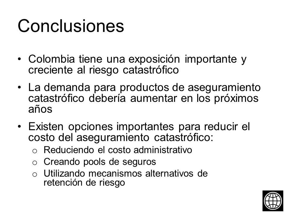 Conclusiones Colombia tiene una exposición importante y creciente al riesgo catastrófico La demanda para productos de aseguramiento catastrófico debería aumentar en los próximos años Existen opciones importantes para reducir el costo del aseguramiento catastrófico: o Reduciendo el costo administrativo o Creando pools de seguros o Utilizando mecanismos alternativos de retención de riesgo
