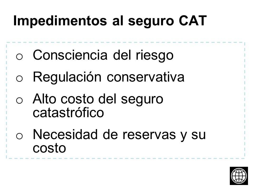 Impedimentos al seguro CAT o Consciencia del riesgo o Regulación conservativa o Alto costo del seguro catastrófico o Necesidad de reservas y su costo