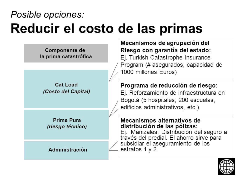 Posible avenidas: Reducir el costo administrativo 7-10%