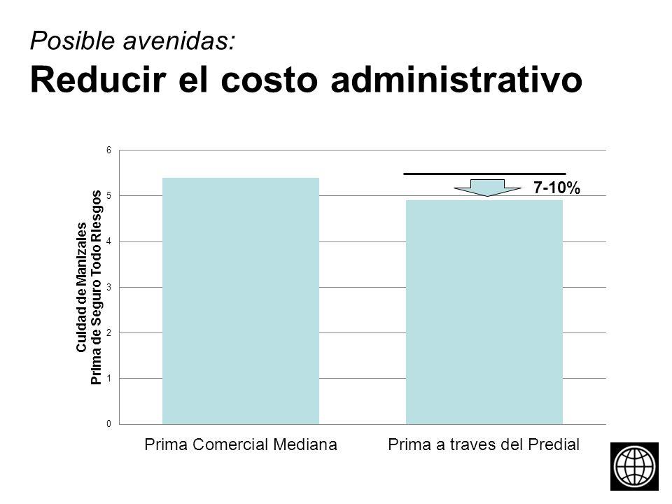 Posible opciones: Agrupación del riesgo Programa individual de ciudades Programa de ciudades agrupadas 15-25% Programa individual de ciudades Programa de ciudades agrupadas Nota: Estimación para la cinco ciudades ms grandes de Colombia, PLM de 250 anos.