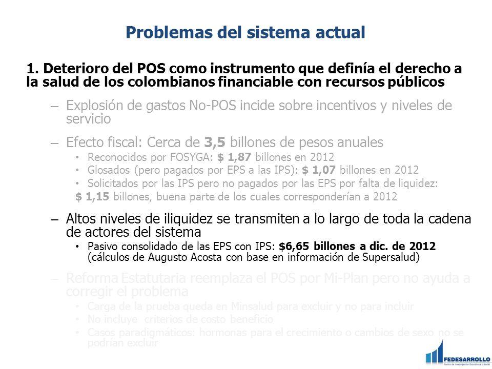Problemas del sistema actual 1. Deterioro del POS como instrumento que definía el derecho a la salud de los colombianos financiable con recursos públi