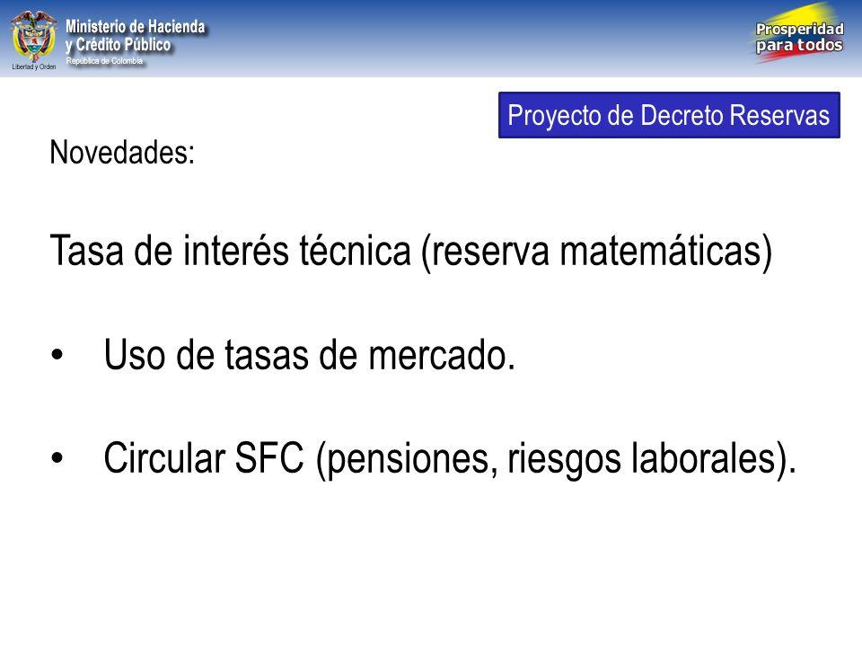 Libertad y Orden República de Colombia Novedades: Tasa de interés técnica (reserva matemáticas) Uso de tasas de mercado. Circular SFC (pensiones, ries