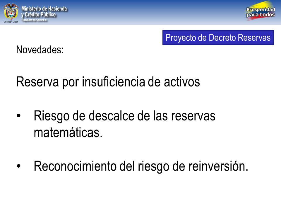 Libertad y Orden República de Colombia Novedades: Reserva por insuficiencia de activos Riesgo de descalce de las reservas matemáticas. Reconocimiento