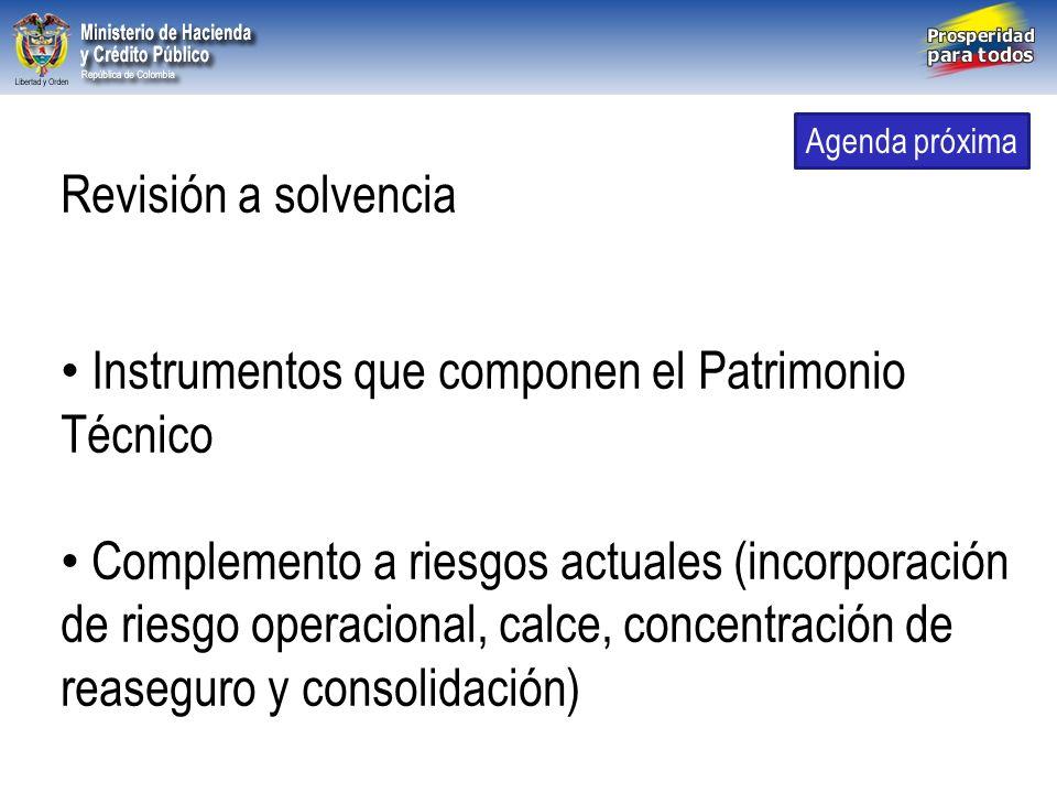 Libertad y Orden República de Colombia Revisión a solvencia Instrumentos que componen el Patrimonio Técnico Complemento a riesgos actuales (incorporac