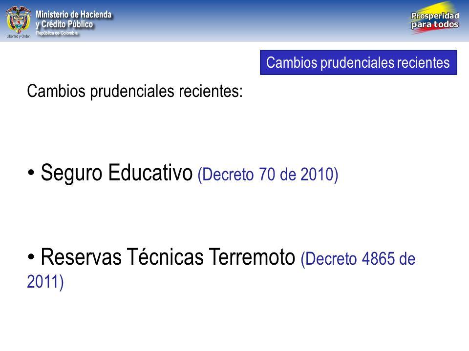 Libertad y Orden República de Colombia Cambios prudenciales recientes: Seguro Educativo (Decreto 70 de 2010) Reservas Técnicas Terremoto (Decreto 4865