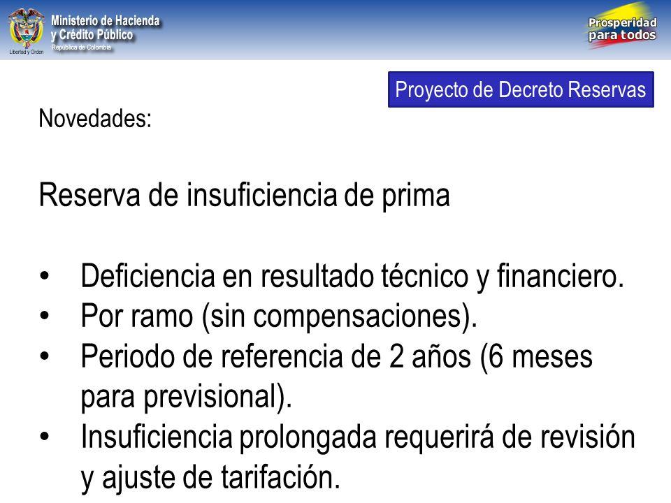 Libertad y Orden República de Colombia Novedades: Reserva de insuficiencia de prima Deficiencia en resultado técnico y financiero. Por ramo (sin compe