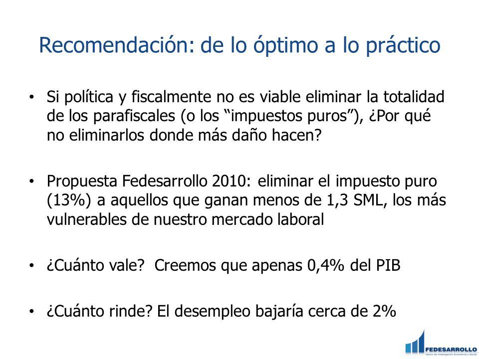Recomendación: de lo óptimo a lo práctico Si política y fiscalmente no es viable eliminar la totalidad de los parafiscales (o los impuestos puros), ¿P