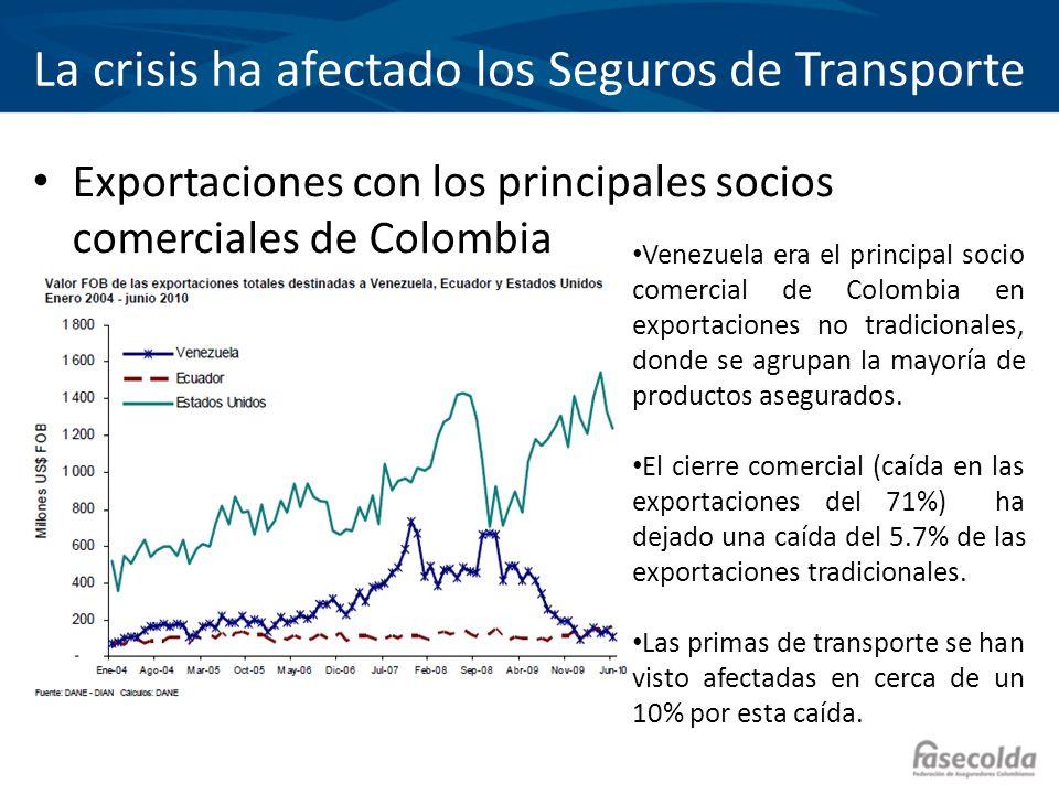 La crisis ha afectado los Seguros de Transporte Exportaciones con los principales socios comerciales de Colombia Venezuela era el principal socio come