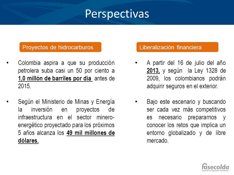 Perspectivas Proyectos de hidrocarburos Colombia aspira a que su producción petrolera suba casi un 50 por ciento a 1,0 millón de barriles por día ante