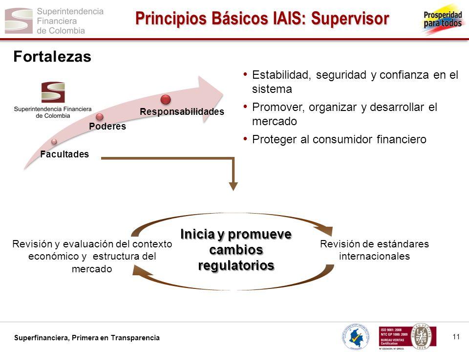 Superfinanciera, Primera en Transparencia Principios Básicos IAIS: Supervisor Estabilidad, seguridad y confianza en el sistema Promover, organizar y d