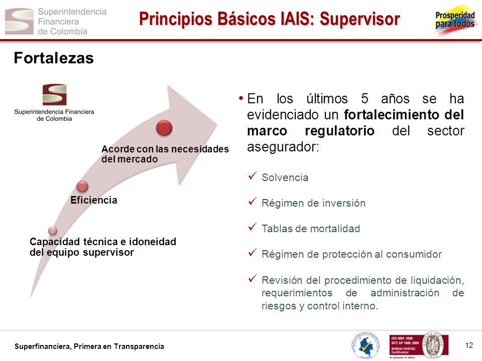 Superfinanciera, Primera en Transparencia Capacidad técnica e idoneidad del equipo supervisor Eficiencia Acorde con las necesidades del mercado Princi