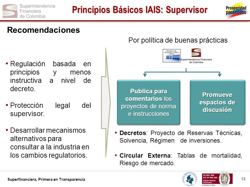 Superfinanciera, Primera en Transparencia Publica para comentarios los proyectos de norma e instrucciones Promueve espacios de discusión Regulación ba