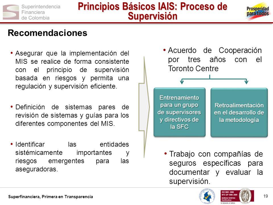 Superfinanciera, Primera en Transparencia Retroalimentación en el desarrollo de la metodología Entrenamiento para un grupo de supervisores y directivo