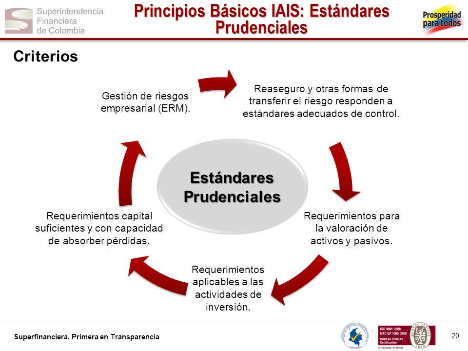 Superfinanciera, Primera en Transparencia Estándares Prudenciales Requerimientos para la valoración de activos y pasivos. Requerimientos aplicables a