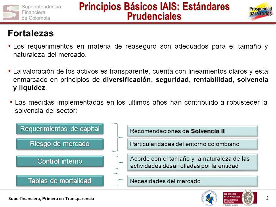 Superfinanciera, Primera en Transparencia Requerimientos de capital Riesgo de mercado Control interno Tablas de mortalidad Solvencia II Recomendacione