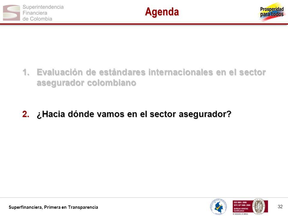 Superfinanciera, Primera en Transparencia Agenda 32 1.Evaluación de estándares internacionales en el sector asegurador colombiano 2.¿Hacia dónde vamos