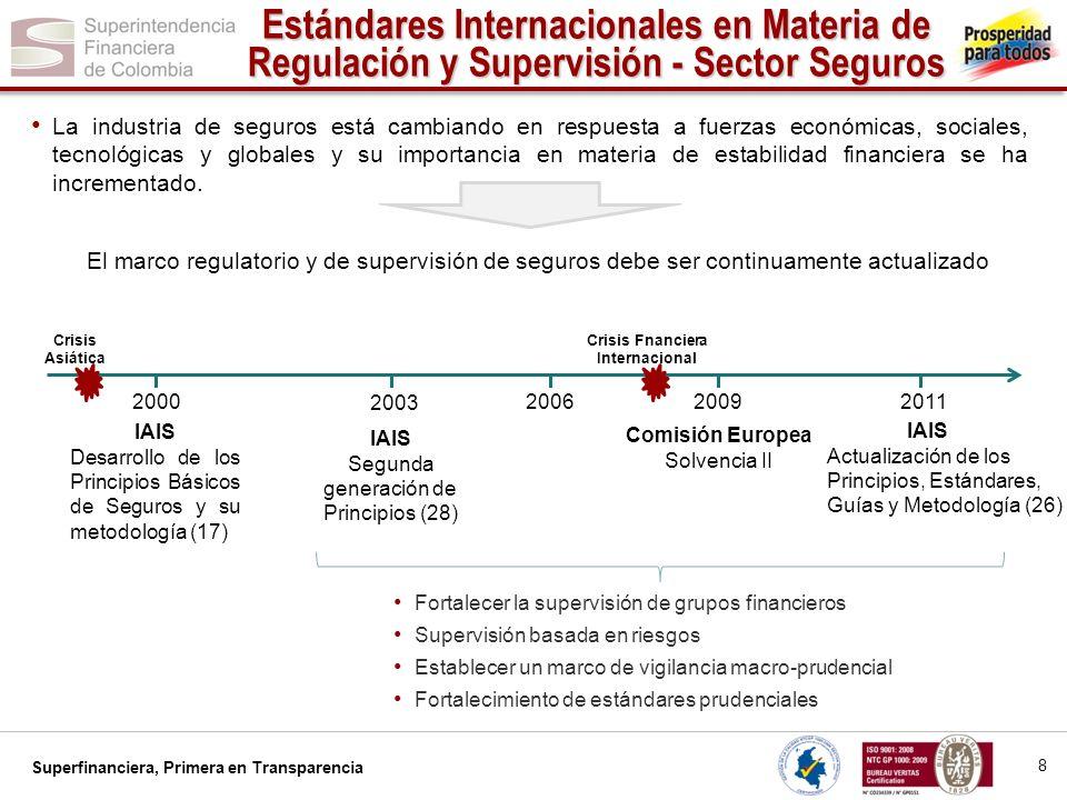 Superfinanciera, Primera en Transparencia IAIS Actualización de los Principios, Estándares, Guías y Metodología (26) IAIS Segunda generación de Princi