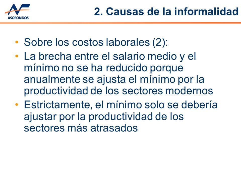 Sobre los costos laborales (2): La brecha entre el salario medio y el mínimo no se ha reducido porque anualmente se ajusta el mínimo por la productivi