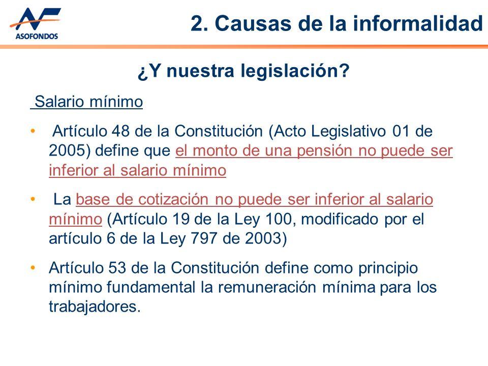 ¿Y nuestra legislación? Salario mínimo Artículo 48 de la Constitución (Acto Legislativo 01 de 2005) define que el monto de una pensión no puede ser in