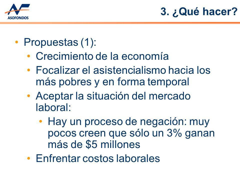 Propuestas (1): Crecimiento de la economía Focalizar el asistencialismo hacia los más pobres y en forma temporal Aceptar la situación del mercado labo