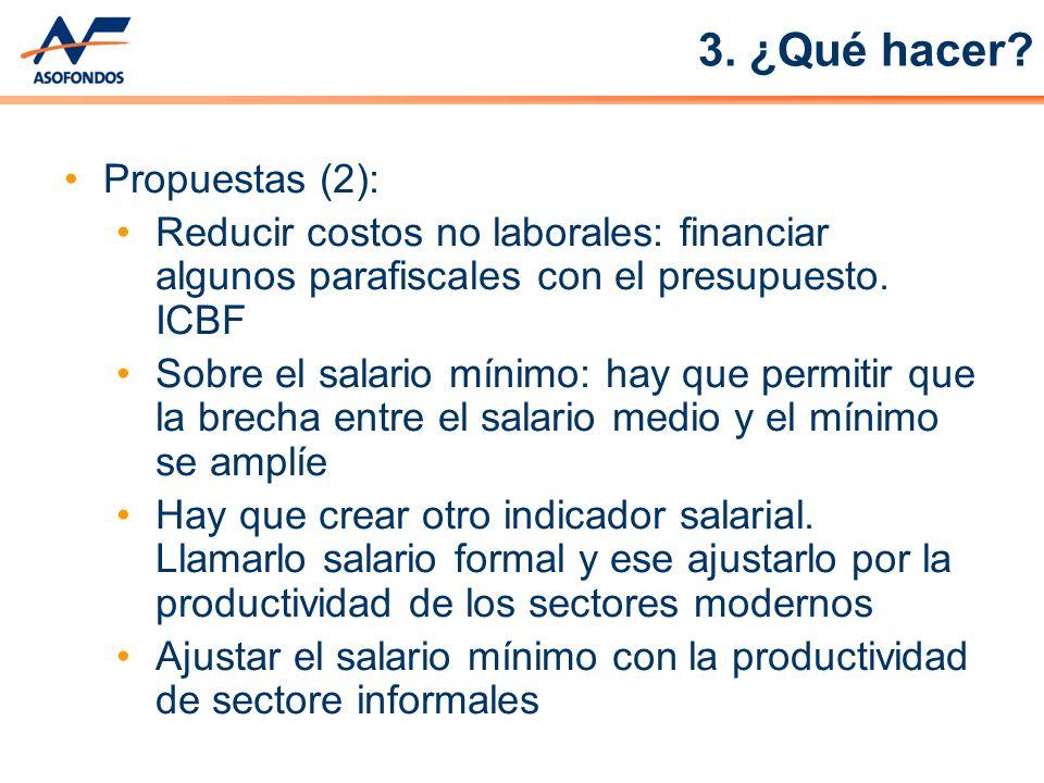Propuestas (2): Reducir costos no laborales: financiar algunos parafiscales con el presupuesto. ICBF Sobre el salario mínimo: hay que permitir que la